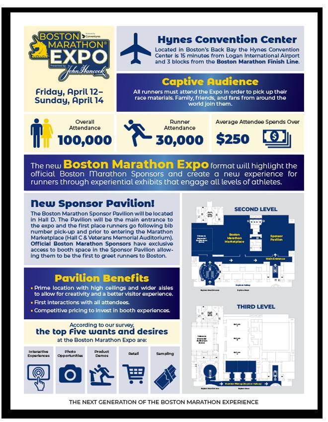 Boston Marathon Expo